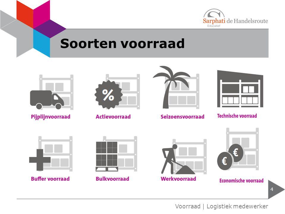 Soorten voorraad 4 Voorraad | Logistiek medewerker