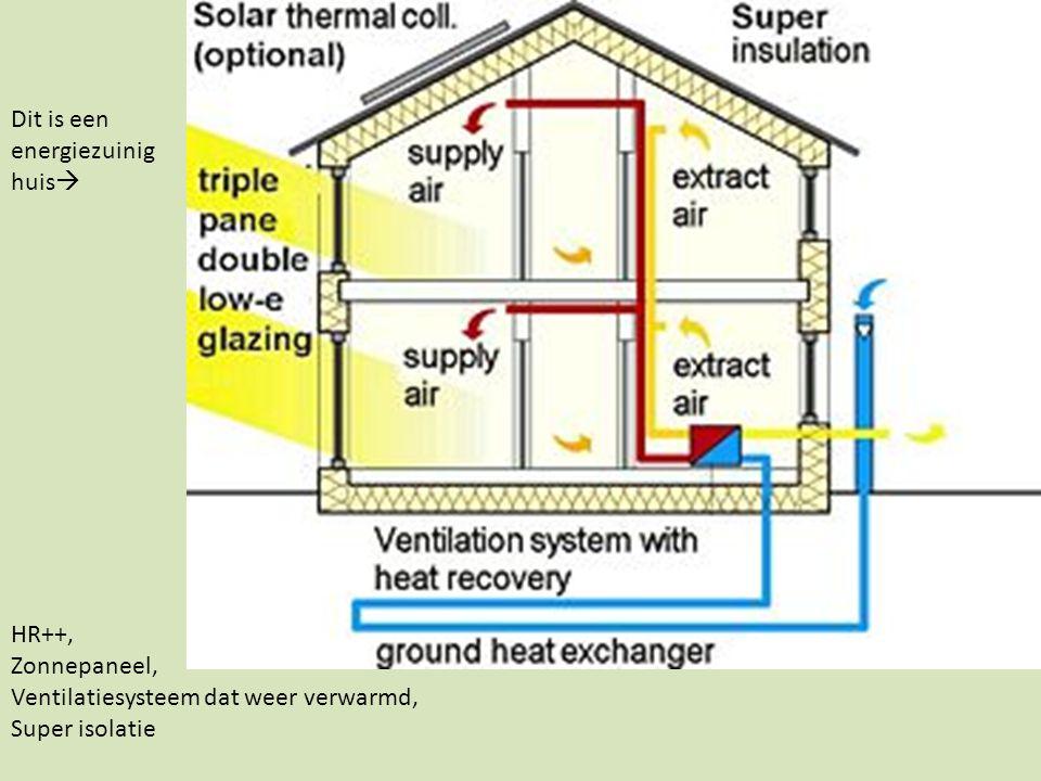 HR++, Zonnepaneel, Ventilatiesysteem dat weer verwarmd, Super isolatie Dit is een energiezuinig huis 