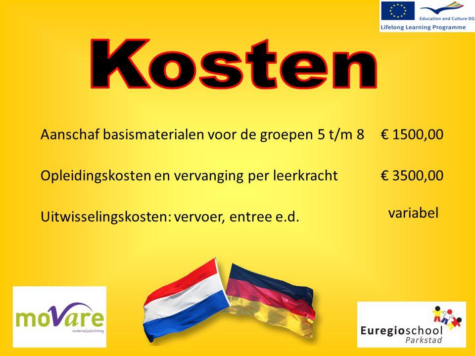 Aanschaf basismaterialen voor de groepen 5 t/m 8€ 1500,00 Opleidingskosten en vervanging per leerkracht€ 3500,00 Uitwisselingskosten: vervoer, entree