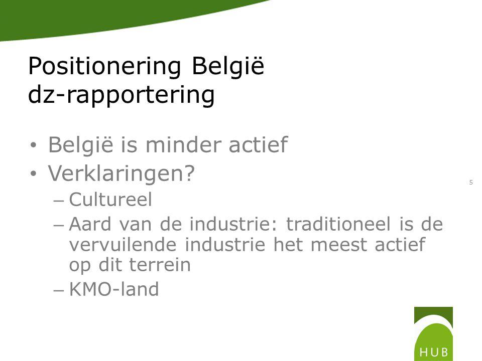 5 Positionering België dz-rapportering België is minder actief Verklaringen.