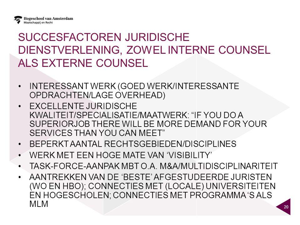 SUCCESFACTOREN JURIDISCHE DIENSTVERLENING, ZOWEL INTERNE COUNSEL ALS EXTERNE COUNSEL INTERESSANT WERK (GOED WERK/INTERESSANTE OPDRACHTEN/LAGE OVERHEAD