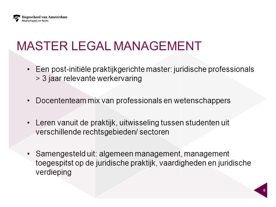 MASTER LEGAL MANAGEMENT Een post-initiële praktijkgerichte master: juridische professionals > 3 jaar relevante werkervaring Docententeam mix van profe