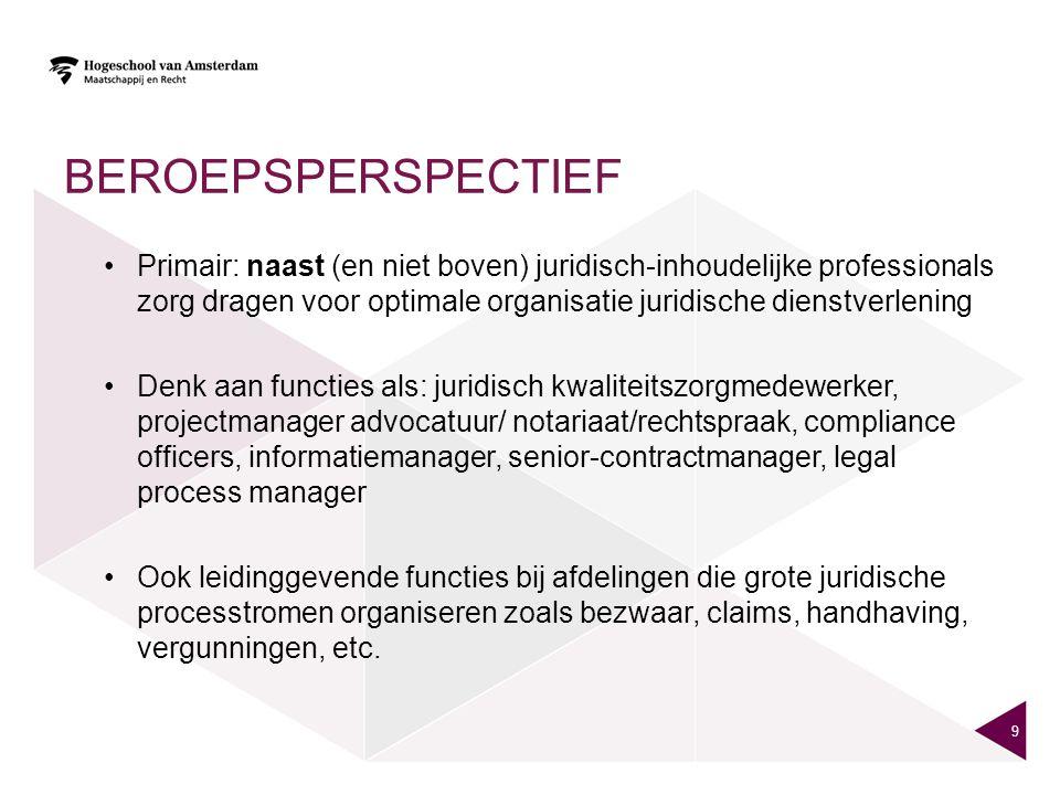 BEROEPSPERSPECTIEF Primair: naast (en niet boven) juridisch-inhoudelijke professionals zorg dragen voor optimale organisatie juridische dienstverlenin