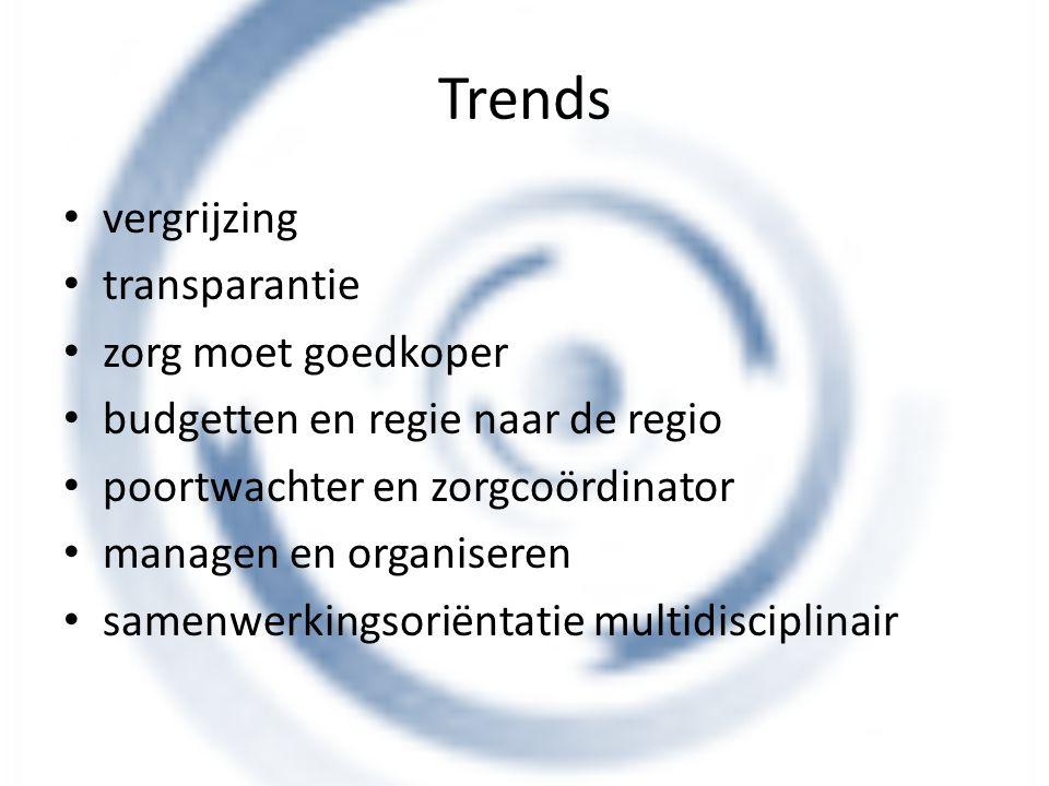 Trends vergrijzing transparantie zorg moet goedkoper budgetten en regie naar de regio poortwachter en zorgcoördinator managen en organiseren samenwerk