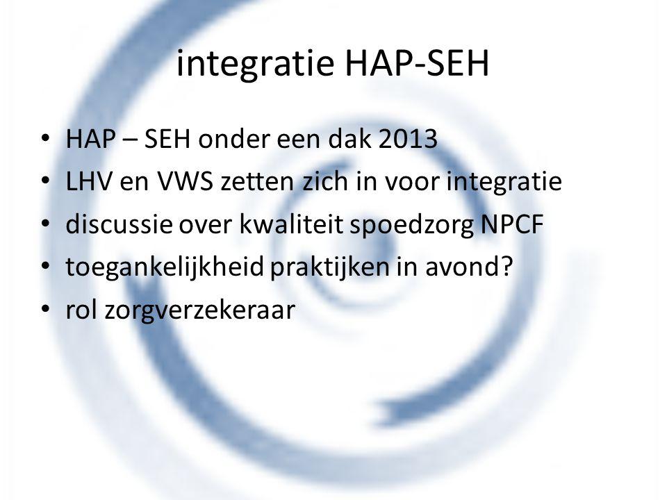 integratie HAP-SEH HAP – SEH onder een dak 2013 LHV en VWS zetten zich in voor integratie discussie over kwaliteit spoedzorg NPCF toegankelijkheid pra