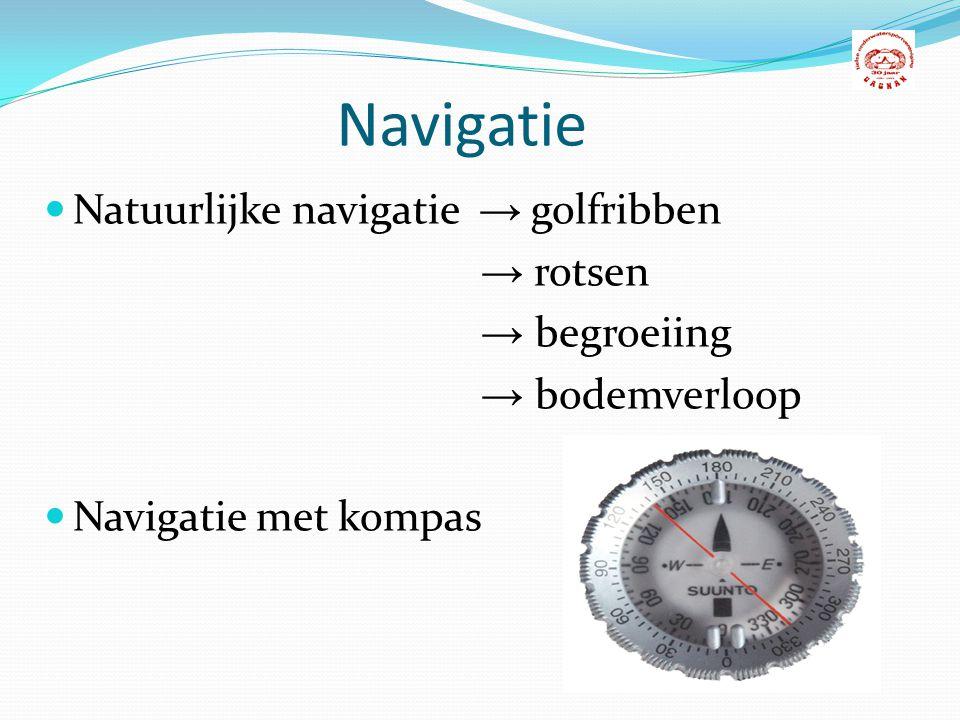 Navigatie Natuurlijke navigatie → golfribben → rotsen → begroeiing → bodemverloop Navigatie met kompas