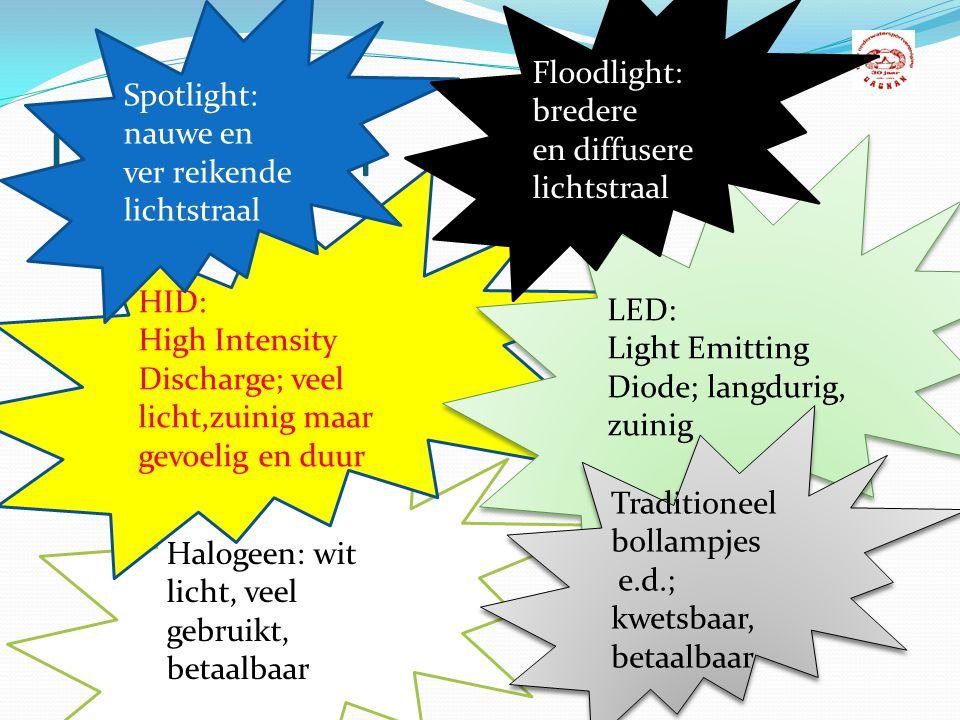 Halogeen: wit licht, veel gebruikt, betaalbaar HID: High Intensity Discharge; veel licht,zuinig maar gevoelig en duur Duiklampen Spotlight: nauwe en v