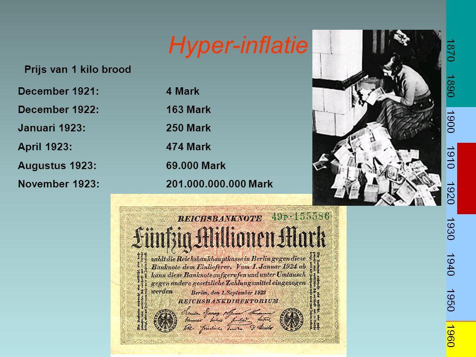 Tijdelijke hulp VS springt op de bres –Geldleningen –Investeringen van bedrijven 1929 Wereldwijde Economische Crisis –Duitsland werd het hardst getroffen leningen stop Werklozen fabrieken sluiten enz.