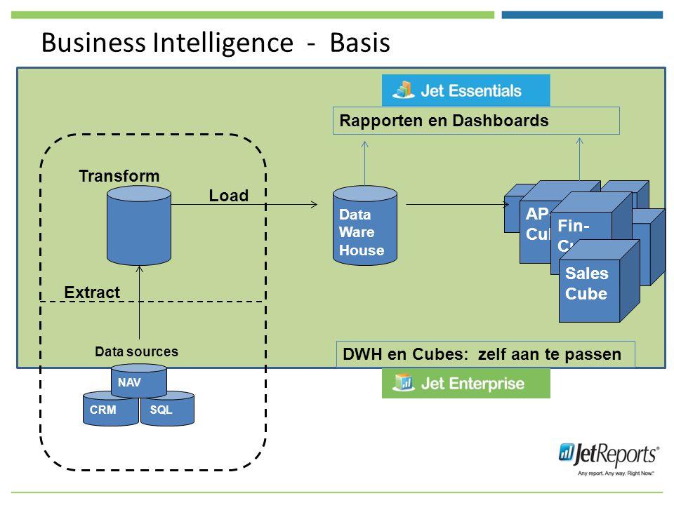 Business Intelligence - Basis Data Ware House AP- Cube Extract Transform Load CRM SQL NAV Data sources Fin- Cube Sales Cube Rapporten en Dashboards DWH en Cubes: zelf aan te passen