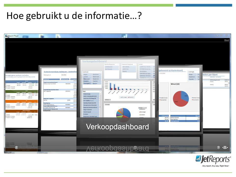 Hoe gebruikt u de informatie…?