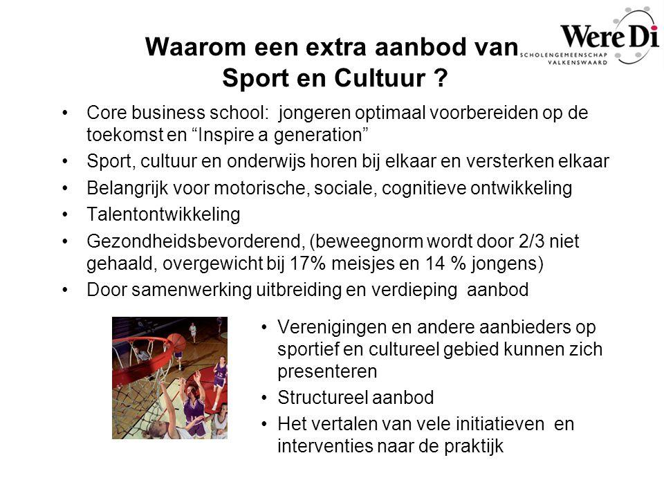 """Waarom een extra aanbod van Sport en Cultuur ? Core business school: jongeren optimaal voorbereiden op de toekomst en """"Inspire a generation"""" Sport, cu"""