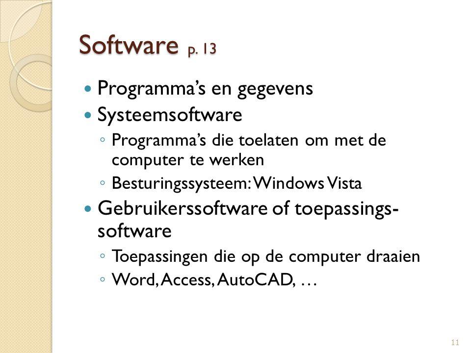 Software p. 13 Programma's en gegevens Systeemsoftware ◦ Programma's die toelaten om met de computer te werken ◦ Besturingssysteem: Windows Vista Gebr