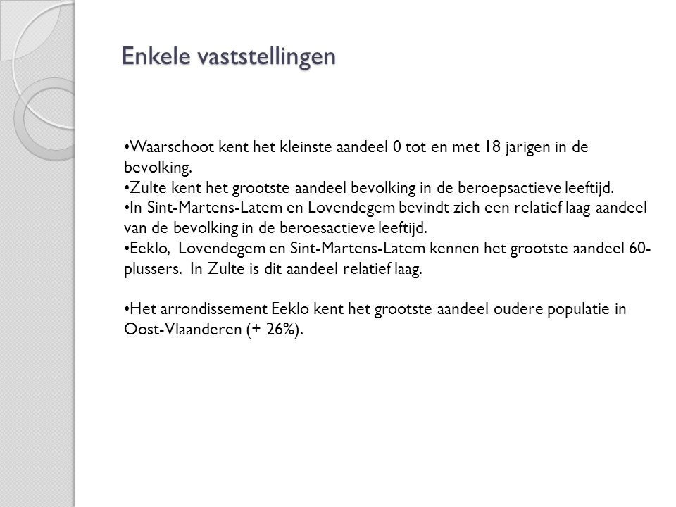 Enkele vaststellingen Waarschoot kent het kleinste aandeel 0 tot en met 18 jarigen in de bevolking.