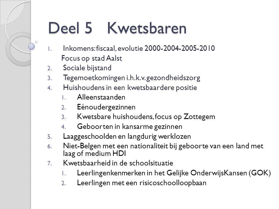 Deel 5 Kwetsbaren 1. Inkomens: fiscaal, evolutie 2000-2004-2005-2010 Focus op stad Aalst 2.