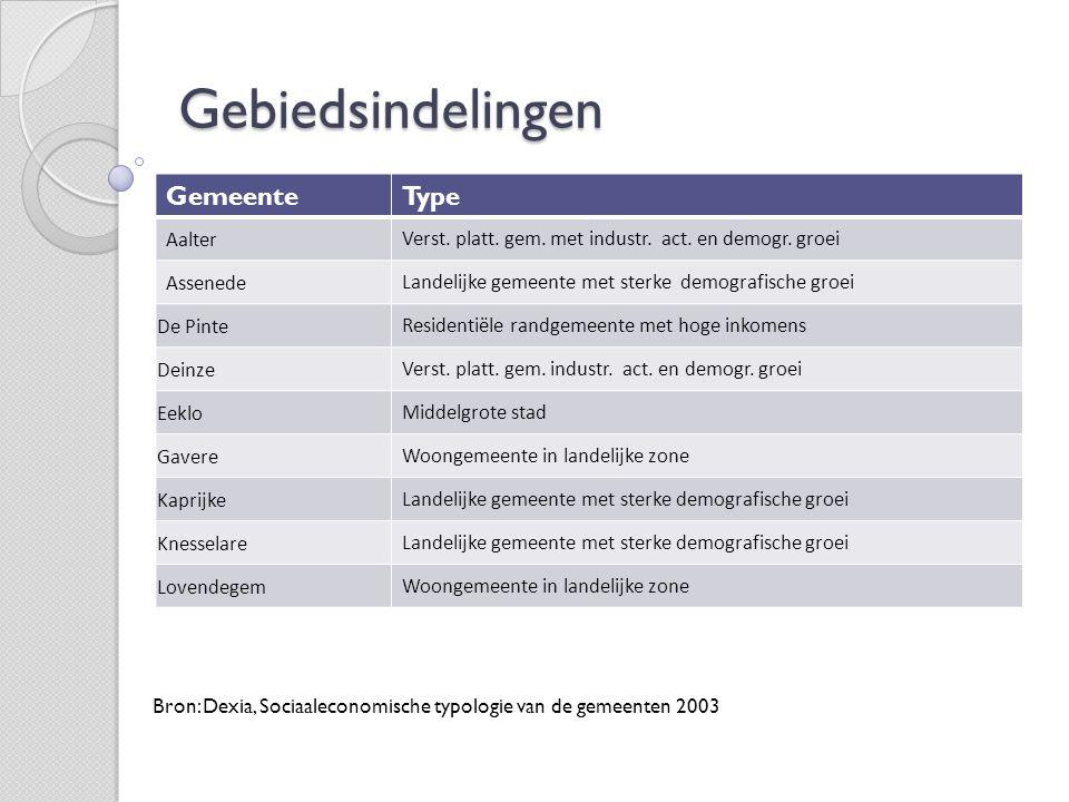 Gebiedsindelingen GemeenteType AalterVerst. platt.
