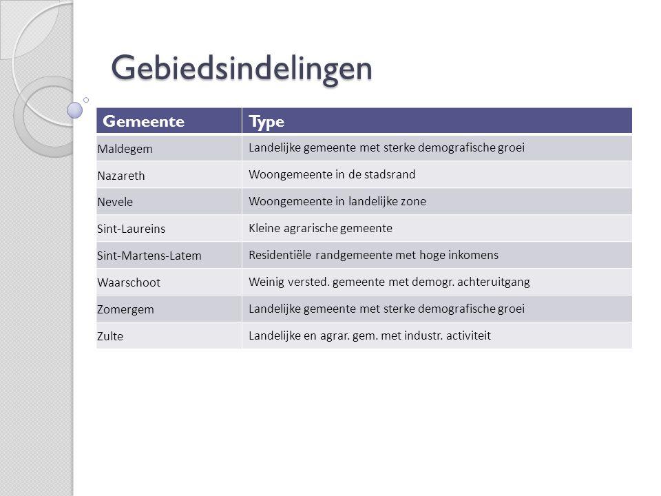 Stellingen voor de regio Meetjesland, Leiestreek en Schelde Het bevolkingsaantal stijgt veel minder sterk dan gemiddeld tussen 2010 en 2030 in O-Vlaanderen. Het aantal alleenstaanden t.o.v.