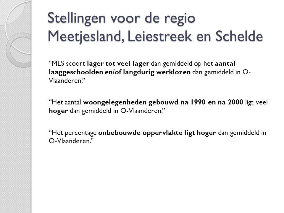 Enkele vaststellingen In vrijwel alle gemeenten stijgt het bevolkingsaantal tussen 2010 en 2030, uitgezonderd in Waarschoot, Zomergem, Lovendegem en Sint-Martens- Latem.