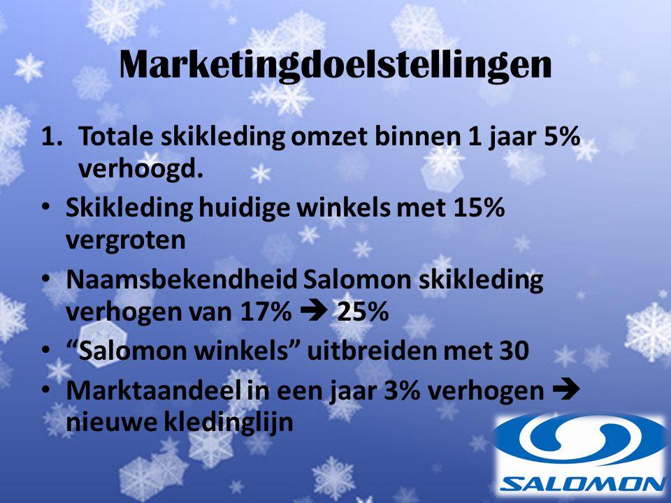 Marketingdoelstellingen 1.Totale skikleding omzet binnen 1 jaar 5% verhoogd.