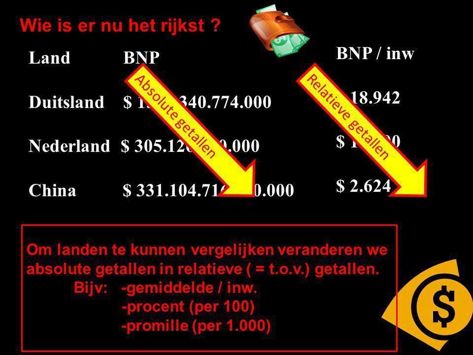 Economische kenmerken Op aarde zijn grote verschillen in welvaart, zowel tussen als binnen landen.