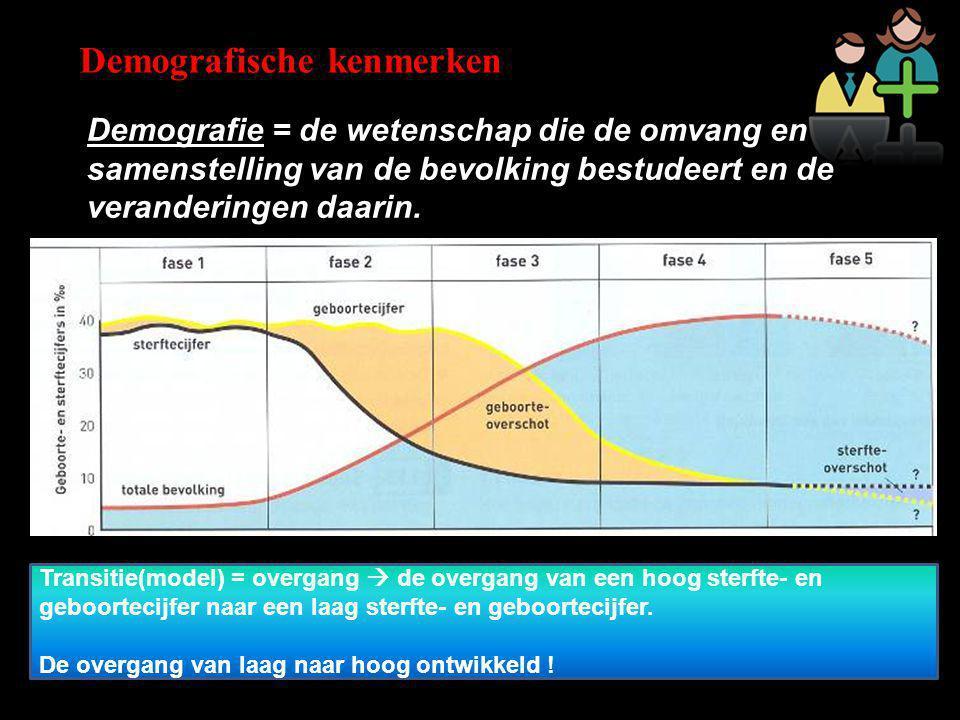 Demografische kenmerken Demografie = de wetenschap die de omvang en samenstelling van de bevolking bestudeert en de veranderingen daarin.