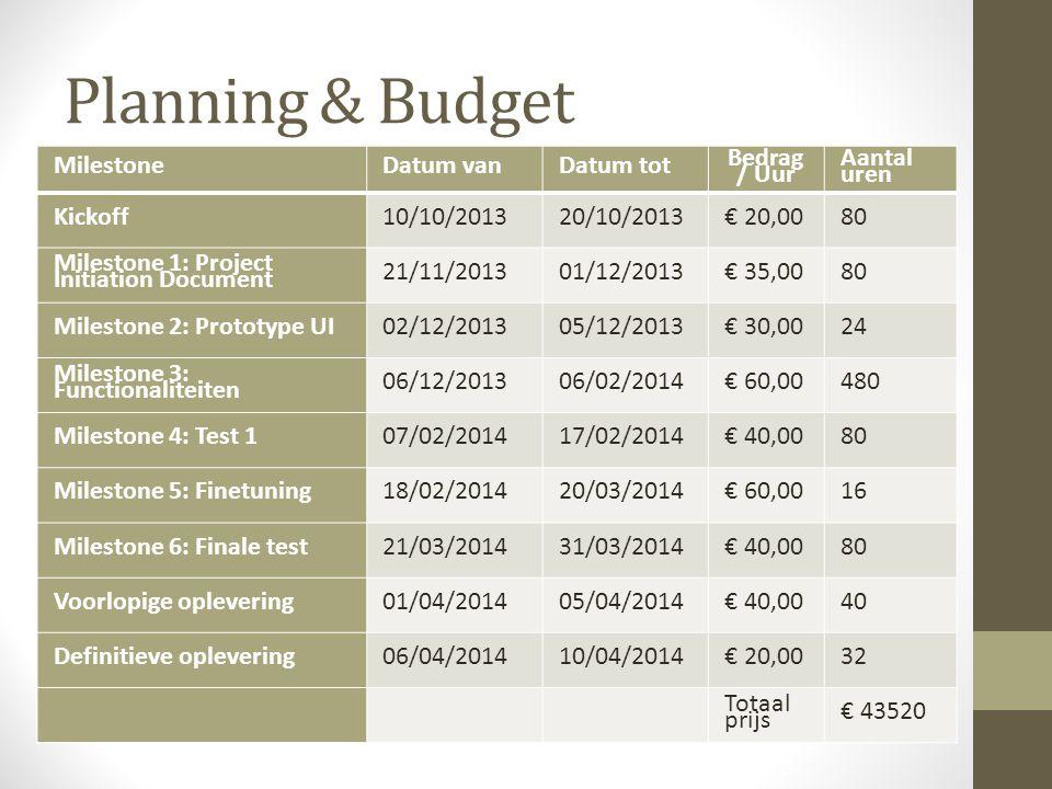 Planning & Budget MilestoneDatum vanDatum tot Bedrag / Uur Aantal uren Kickoff10/10/201320/10/2013€ 20,0080 Milestone 1: Project Initiation Document 21/11/201301/12/2013€ 35,0080 Milestone 2: Prototype UI02/12/201305/12/2013€ 30,0024 Milestone 3: Functionaliteiten 06/12/201306/02/2014€ 60,00480 Milestone 4: Test 107/02/201417/02/2014€ 40,0080 Milestone 5: Finetuning18/02/201420/03/2014€ 60,0016 Milestone 6: Finale test21/03/201431/03/2014€ 40,0080 Voorlopige oplevering01/04/201405/04/2014€ 40,0040 Definitieve oplevering06/04/201410/04/2014€ 20,0032 Totaal prijs € 43520