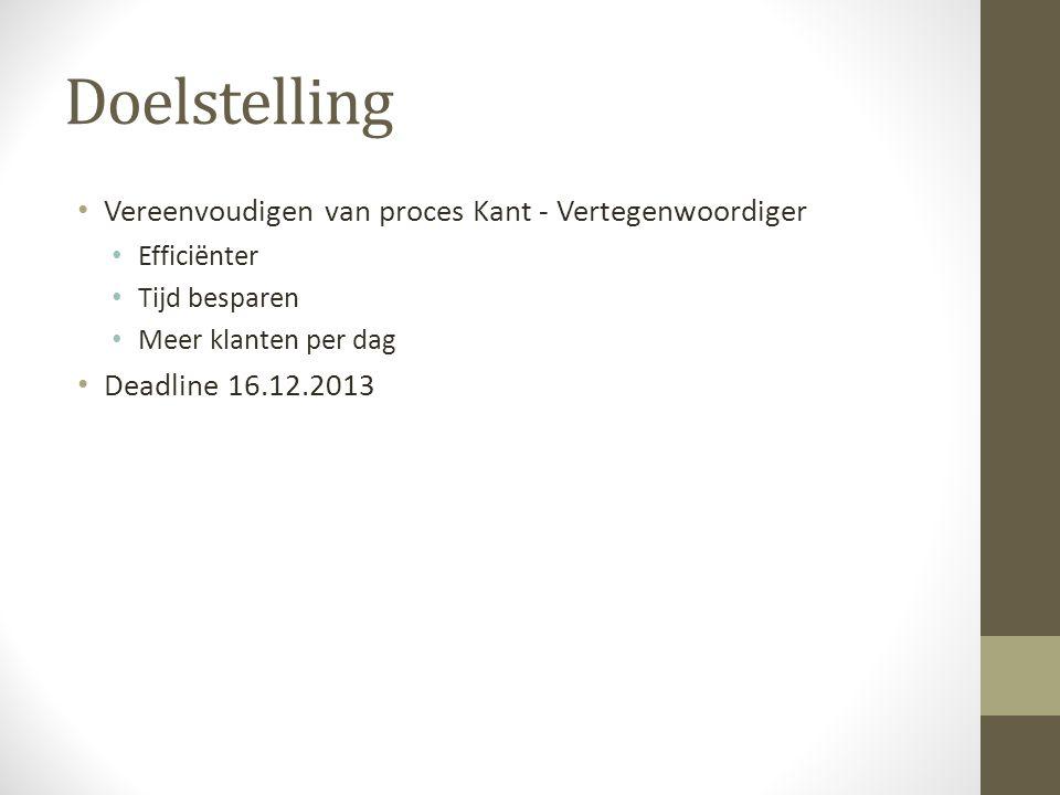 Doelstelling Vereenvoudigen van proces Kant - Vertegenwoordiger Efficiënter Tijd besparen Meer klanten per dag Deadline 16.12.2013