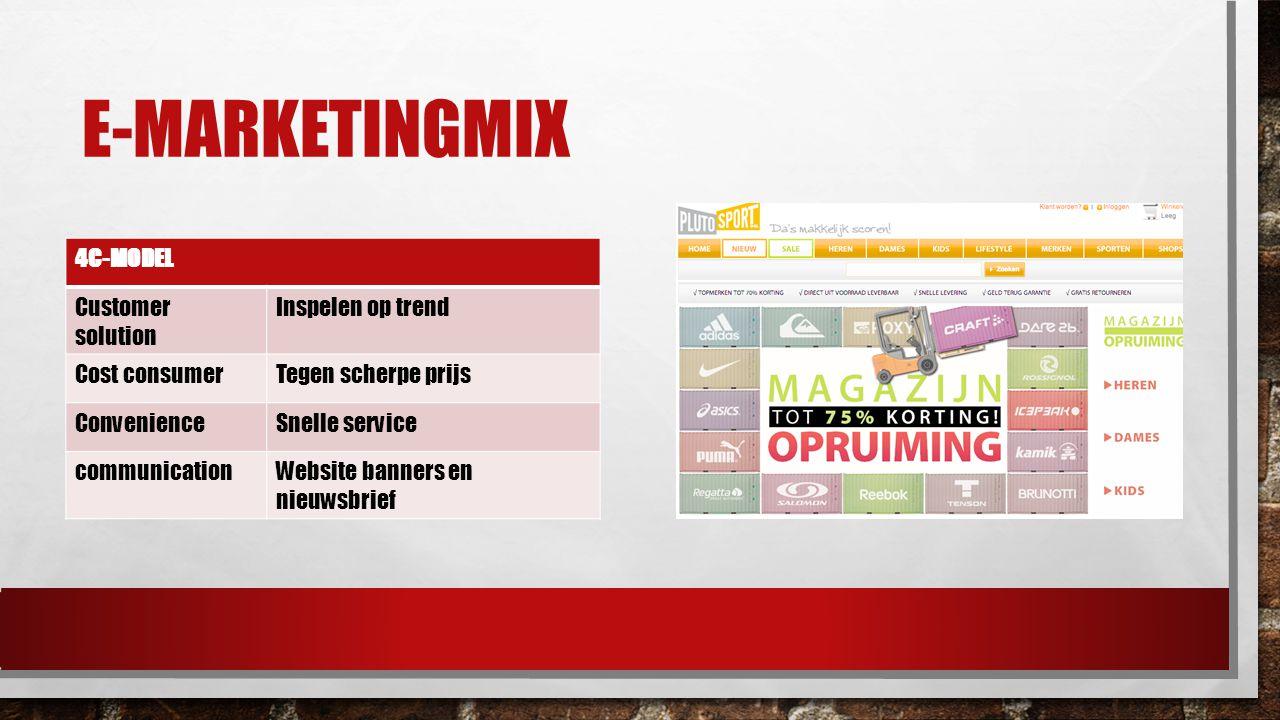 E-MARKETINGMIX 4C-MODEL Customer solution Inspelen op trend Cost consumerTegen scherpe prijs ConvenienceSnelle service communicationWebsite banners en nieuwsbrief