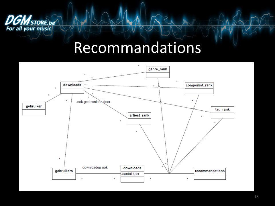 Recommandations 13