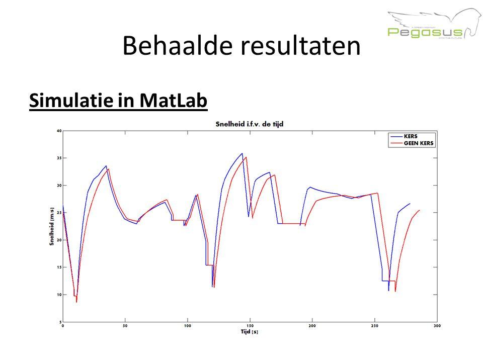Behaalde resultaten Simulatie in MatLab 11