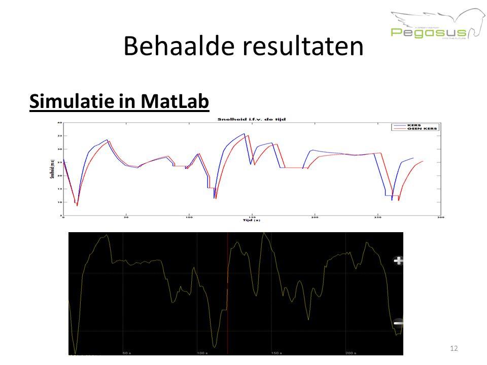 Behaalde resultaten Simulatie in MatLab 12