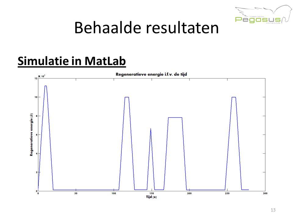 Behaalde resultaten Simulatie in MatLab 13