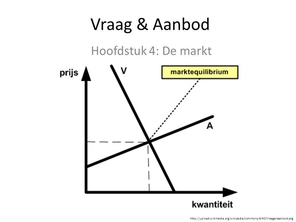 Vraag & Aanbod Hoofdstuk 4: De markt http://upload.wikimedia.org/wikipedia/commons/4/40/Vraagenaanbod.png