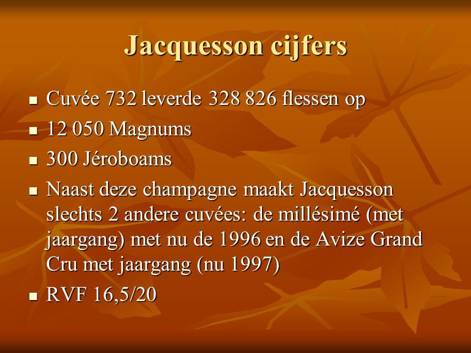 Jacquesson cijfers Cuvée 732 leverde 328 826 flessen op Cuvée 732 leverde 328 826 flessen op 12 050 Magnums 12 050 Magnums 300 Jéroboams 300 Jéroboams