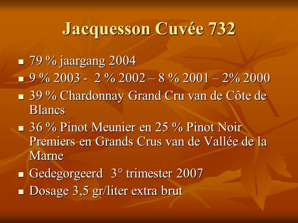Jacquesson Cuvée 732 79 % jaargang 2004 79 % jaargang 2004 9 % 2003 - 2 % 2002 – 8 % 2001 – 2% 2000 9 % 2003 - 2 % 2002 – 8 % 2001 – 2% 2000 39 % Char