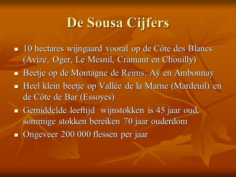 De Sousa Cijfers 10 hectares wijngaard vooral op de Côte des Blancs (Avize, Oger, Le Mesnil, Cramant en Chouilly) 10 hectares wijngaard vooral op de C
