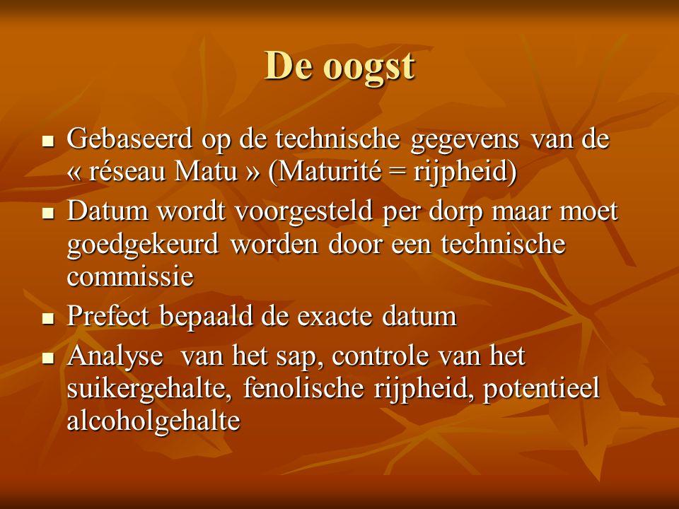 De oogst Gebaseerd op de technische gegevens van de « réseau Matu » (Maturité = rijpheid) Gebaseerd op de technische gegevens van de « réseau Matu » (