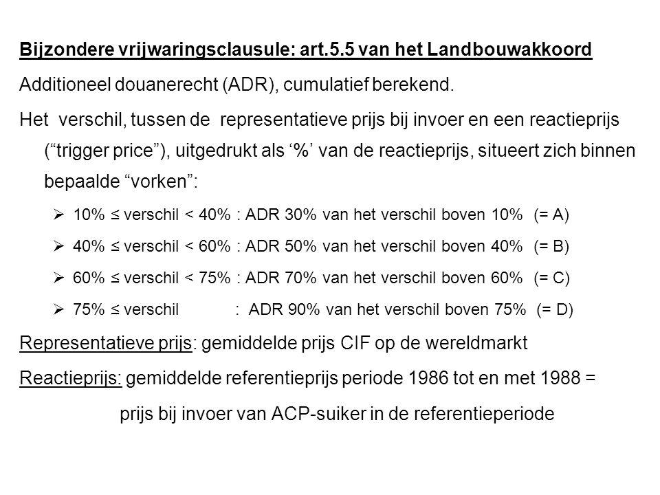 (2) 477,9 - 318,6 = 159,3 30% van 159,3 = 47,8 (3) 318,6 - 212,4 = 106,2 50% van 106,2 = 53,1 (4) 212,4 - 200 = 12,4 70% van 12,4 = 8,7 Berekeningsvoorbeeld additionele rechten WMP: 200 €/t Vast recht: 419 €/t Invoerprijs: 200 + 419 + 109,6 = 728,6 €/t Reactieprijs:531 €/t (invoerprijs ACP-suiker in de referentieperiode) Verschil: 531-200 = 331 €/ton Prijsverschil in % van de reactieprijs: 331/531 = 62 % Additioneel recht: