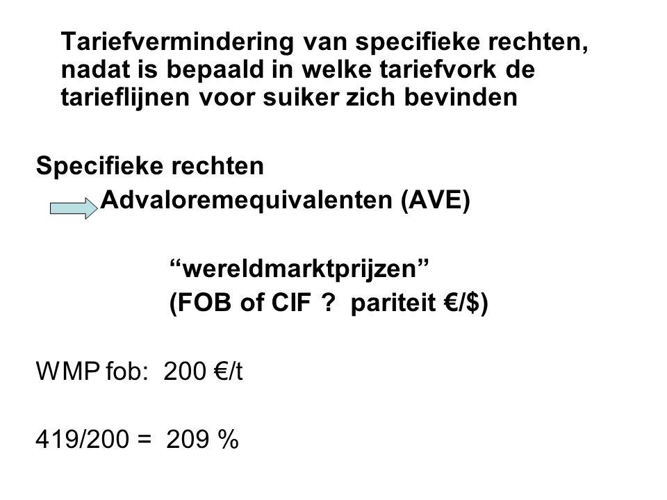 Hypothese:  hoogste tariefband bij 90%  60% vermindering in die tariefband (met minimum van 45% per tarieflijn): 419 – 60% = 167,5 €/t 200 + 167,5 = 367 €/t 421 + 20 Volatiliteit van de WMP houdt reëel risico in van verlies van communautaire preferentie: speciale vrijwaring noodzakelijk