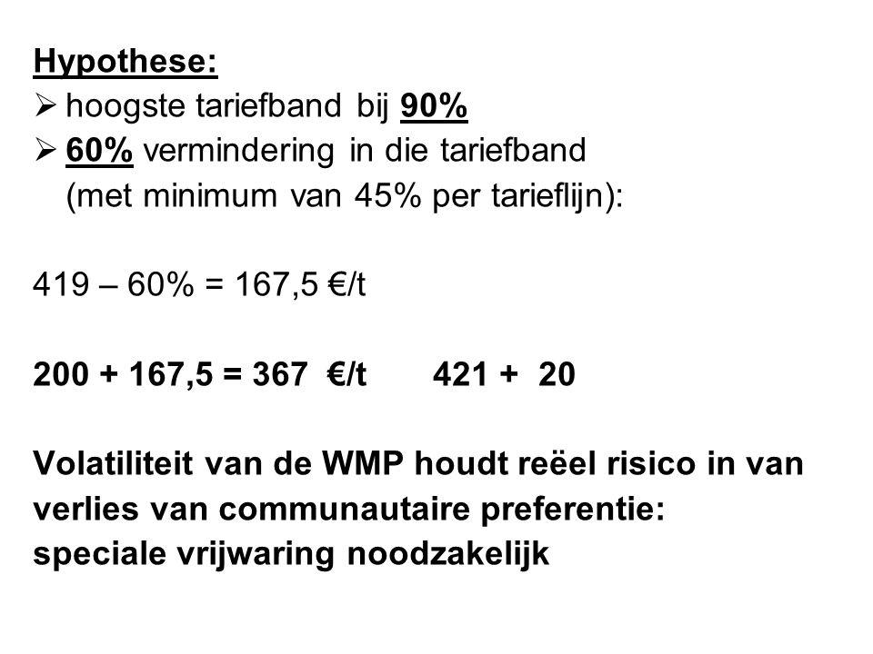 Reactie van Subel (1 mei 2004)  Niet akkoord om de second stream in 2005 van start te laten gaan  Vooraleer het EBA-initiatief aan te passen, moet er een evaluatie worden gemaakt, zoals voorzien werd bij het aannemen van het EBA-regime in 2001  De toename van +15% per jaar van de second stream is niet aanvaardbaar, omdat dit verder gaat dan de verplichting van de WTO van minimale toegang corresponderend met 5% van de interne consumptie (= 800 000 ton)  Niet akkoord met behoud van de swap , omdat er geen referentie wordt gemaakt aan de notie van netto uitvoercapaciteit (productie – intern verbruik)  Het EBA-regime voor suiker inpassen in een soort subregionaal suikerprotocol met aanbodbeheersing en met in acht name van netto uitvoercapaciteit, en dus met garantie op regionale zelfvoorziening.