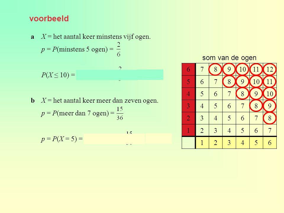 voorbeeld 6789101112 567891011 45678910 3456789 2345678 1234567 123456 som van de ogen aX = het aantal keer minstens vijf ogen. p = P(minstens 5 ogen)