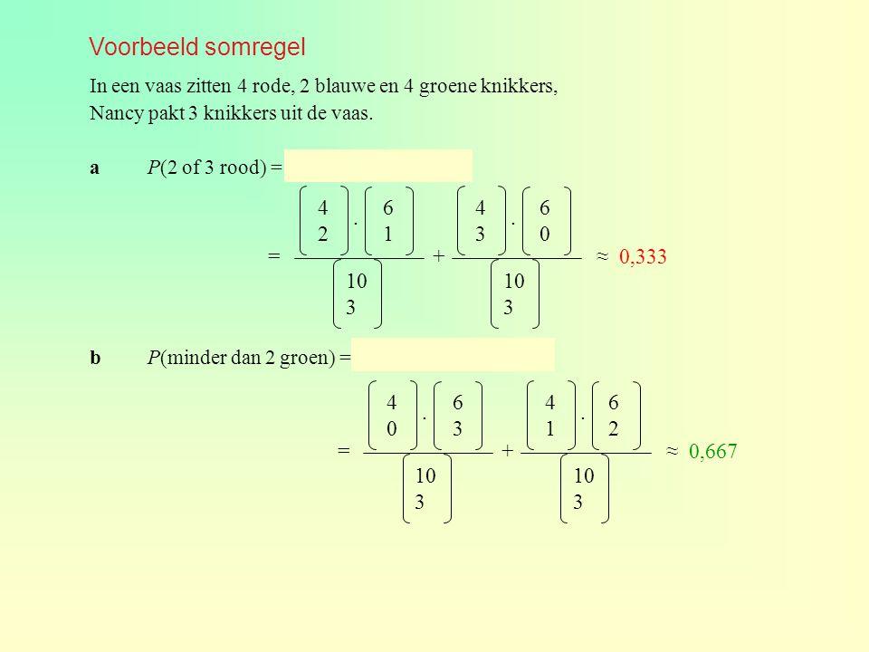 De complementregel P(gebeurtenis + P(complement-gebeurtenis) = 1 P(gebeurtenis) = 1 – P(complement-gebeurtenis) P(minder dan 8 witte) = P(0 w)+P(1 w)+P(2 w)+ P(3 w)+P(4 w)+P(5 w)+ P(6 w)+P(7 w) = 1 – P(8 witte) 10.1
