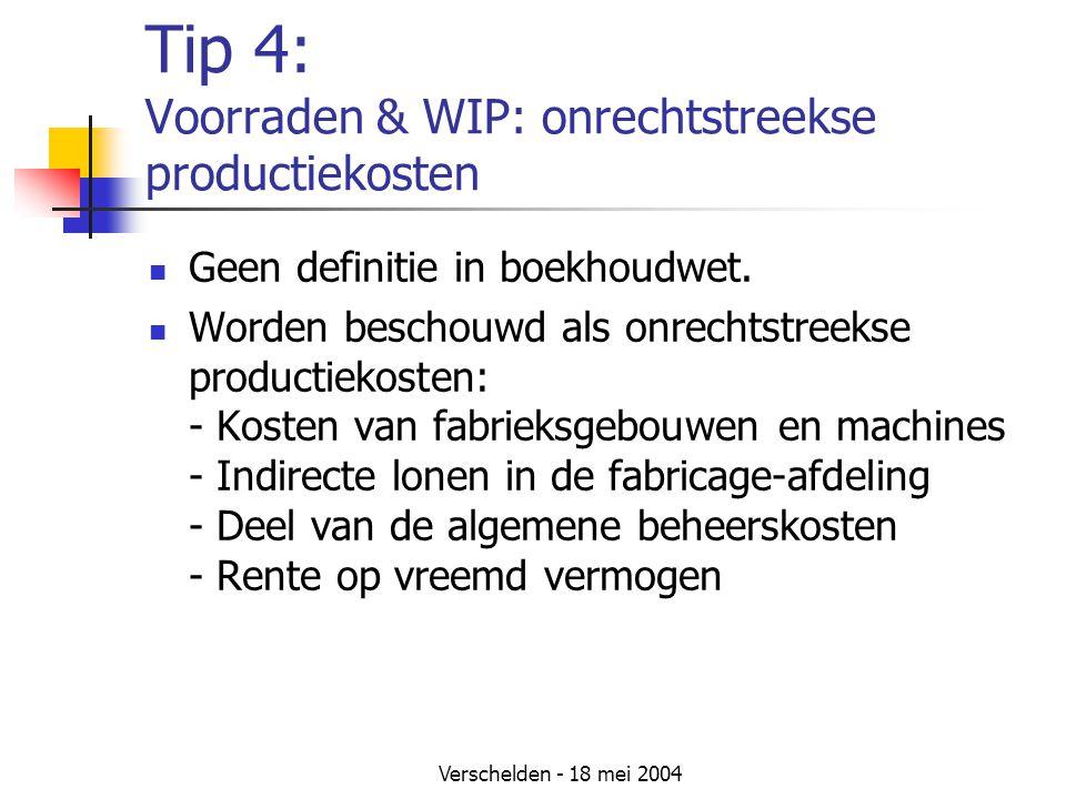 Verschelden - 18 mei 2004 Tip 4: Voorraden & WIP: onrechtstreekse productiekosten Geen definitie in boekhoudwet.