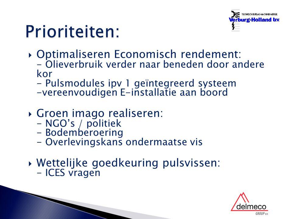  Optimaliseren Economisch rendement: - Olieverbruik verder naar beneden door andere kor - Pulsmodules ipv 1 geïntegreerd systeem -vereenvoudigen E-installatie aan boord  Groen imago realiseren: - NGO's / politiek - Bodemberoering - Overlevingskans ondermaatse vis  Wettelijke goedkeuring pulsvissen: - ICES vragen