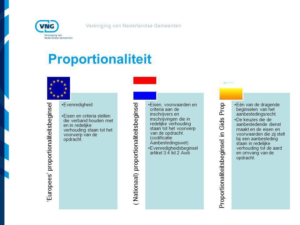 Vereniging van Nederlandse Gemeenten Proportionaliteit 'Europees' proportionaliteitsbeginsel Evenredigheid Eisen en criteria stellen die verband houde