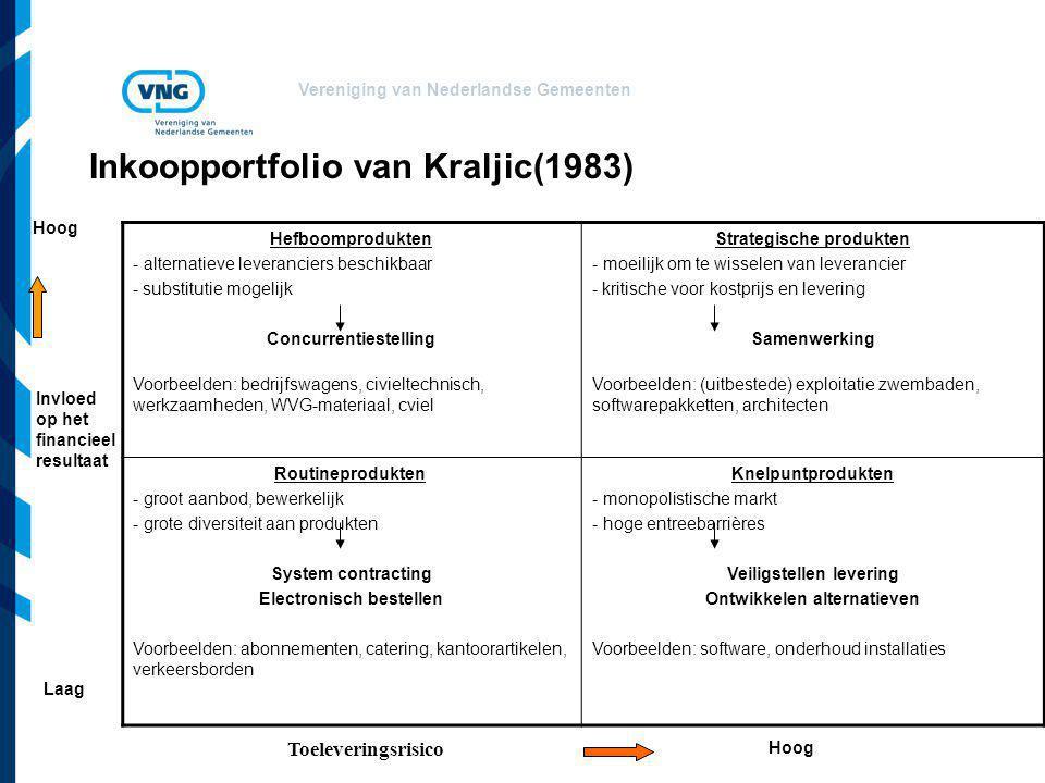 Vereniging van Nederlandse Gemeenten Inkoopportfolio van Kraljic(1983) Hefboomprodukten - alternatieve leveranciers beschikbaar - substitutie mogelijk