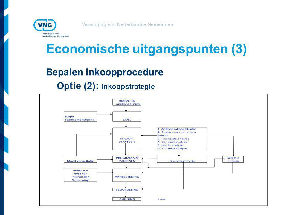 Vereniging van Nederlandse Gemeenten Economische uitgangspunten (3) Bepalen inkoopprocedure Optie (2): Inkoopstrategie