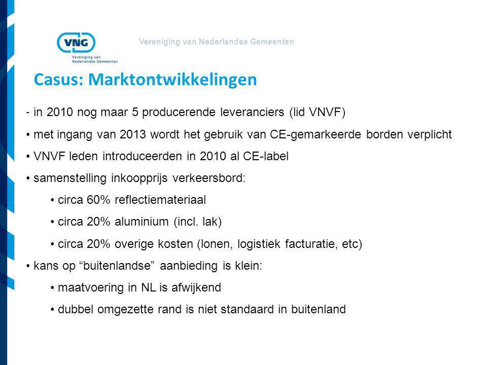 Vereniging van Nederlandse Gemeenten Casus: Marktontwikkelingen - in 2010 nog maar 5 producerende leveranciers (lid VNVF) met ingang van 2013 wordt he