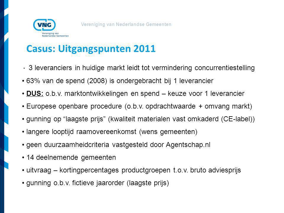 Vereniging van Nederlandse Gemeenten Casus: Uitgangspunten 2011 3 leveranciers in huidige markt leidt tot vermindering concurrentiestelling 63% van de