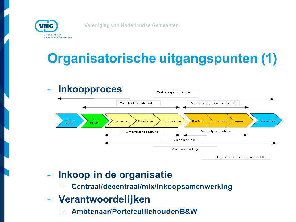 Vereniging van Nederlandse Gemeenten Organisatorische uitgangspunten (1) -Inkoopproces -Inkoop in de organisatie -Centraal/decentraal/mix/inkoopsamenw