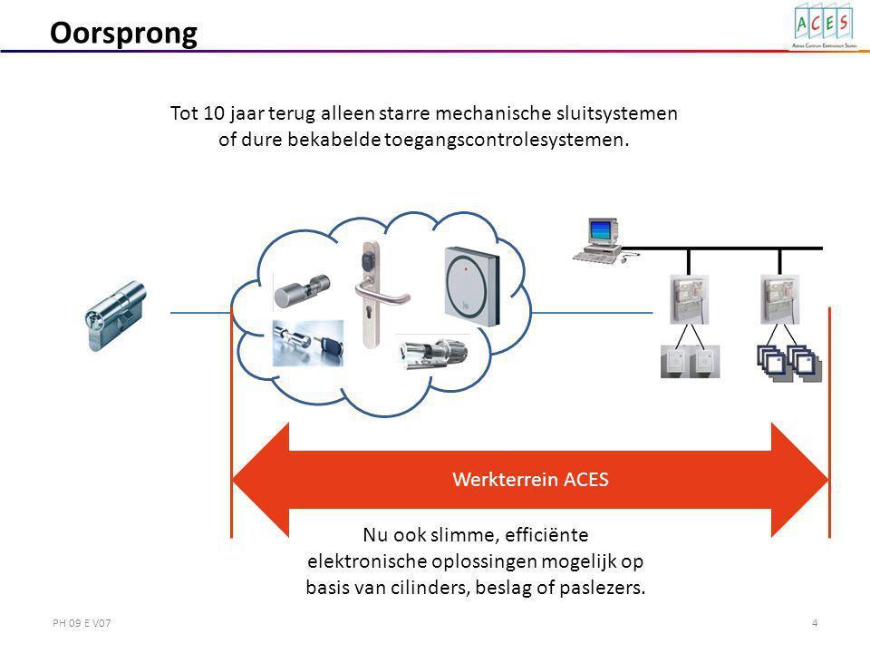 PH 09 E V074 Oorsprong Tot 10 jaar terug alleen starre mechanische sluitsystemen of dure bekabelde toegangscontrolesystemen.